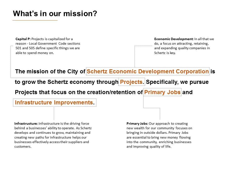The Schertz EDC Mission - A Focus on Projects